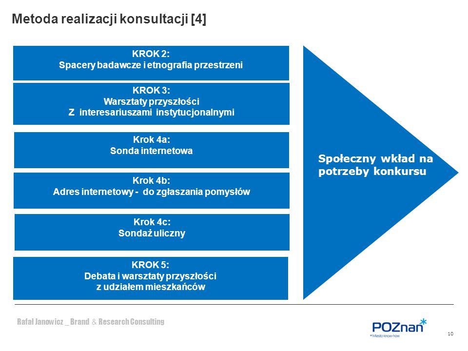 Metoda realizacji konsultacji [4]